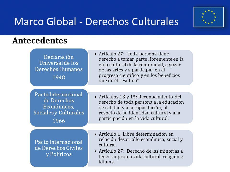 Marco Global - Derechos Culturales Unesco – 2001 – Declaración Universal sobre la Diversidad Cultural Los derechos culturales son definidos como parte integrante de los derechos humanos.