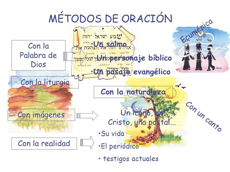 MÉTODOS DE ORACIÓN Con la Palabra de Dios Un salmo Un personaje bíblico Un pasaje evangélico Con la liturgia Con la naturaleza Con imágenes Un icono, un Cristo, una postal...