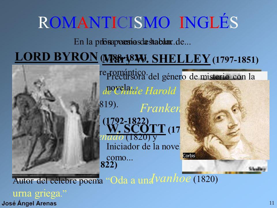José Ángel Arenas 10 Vamos a ver ahora brevemente algunos de los autores y obras más importes de este periodo en Europa. ROMANTICISMO ALEMÁN Alemania