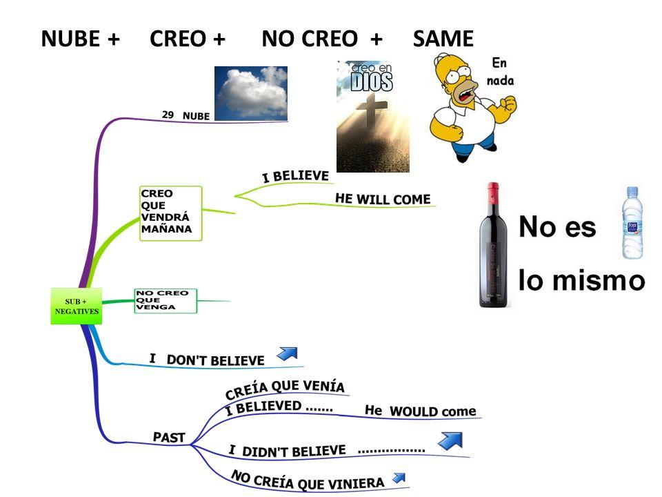 NUBE + CREO + NO CREO + SAME