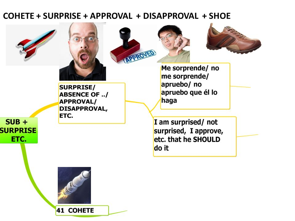 COHETE + SURPRISE + APPROVAL + DISAPPROVAL + SHOE