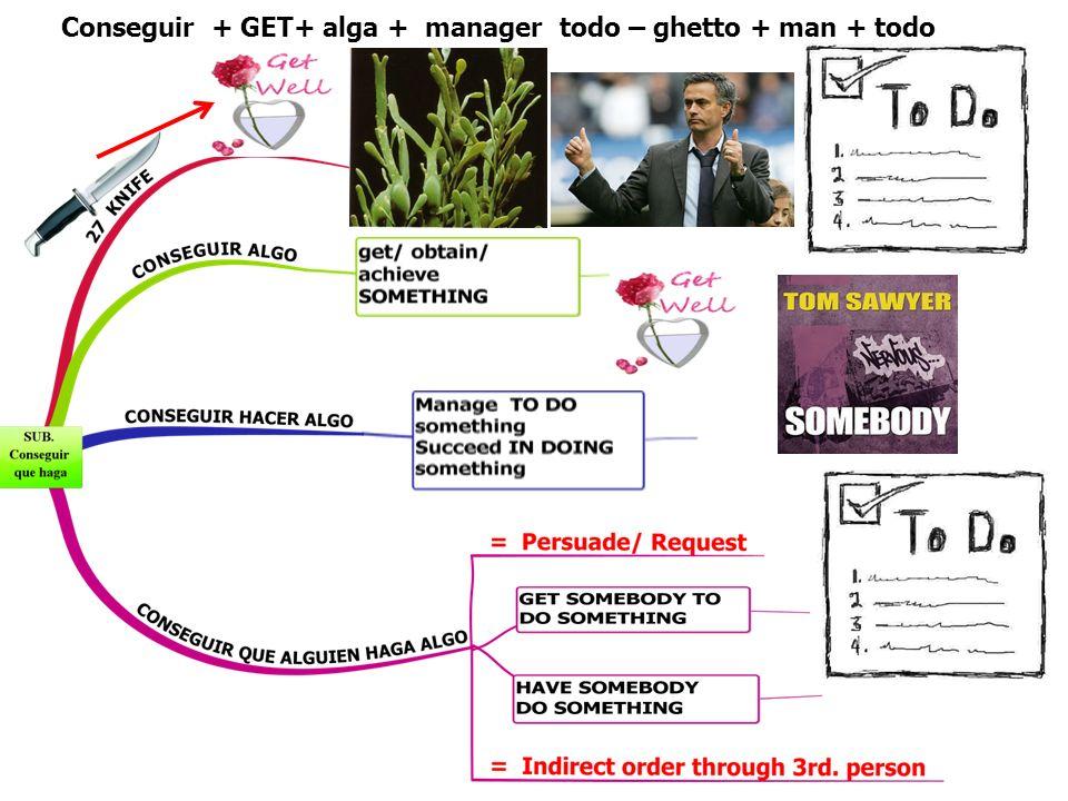 Conseguir + GET+ alga + manager todo – ghetto + man + todo