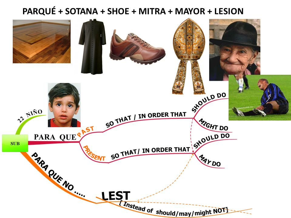 PARQUÉ + SOTANA + SHOE + MITRA + MAYOR + LESION