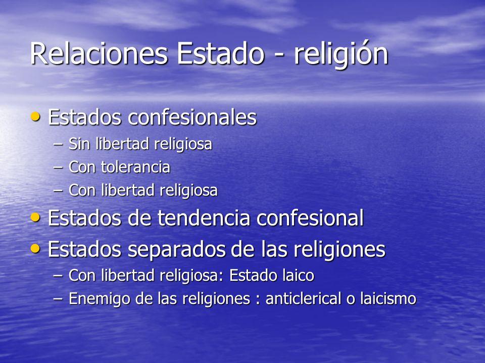 Relaciones Estado - religión Estados confesionales Estados confesionales –Sin libertad religiosa –Con tolerancia –Con libertad religiosa Estados de te