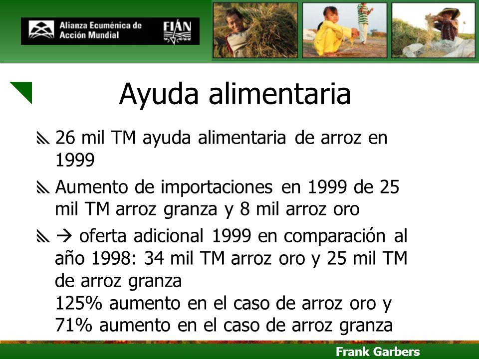 Frank Garbers Ayuda alimentaria 26 mil TM ayuda alimentaria de arroz en 1999 Aumento de importaciones en 1999 de 25 mil TM arroz granza y 8 mil arroz