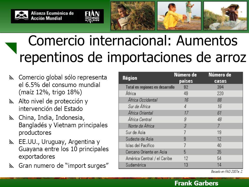 Frank Garbers Comercio internacional: Aumentos repentinos de importaciones de arroz Comercio global sólo representa el 6.5% del consumo mundial (maíz