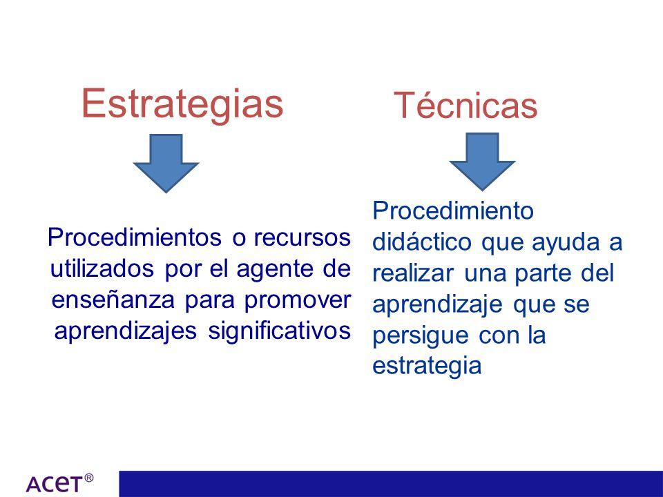 Estrategias Procedimientos o recursos utilizados por el agente de enseñanza para promover aprendizajes significativos Procedimiento didáctico que ayud