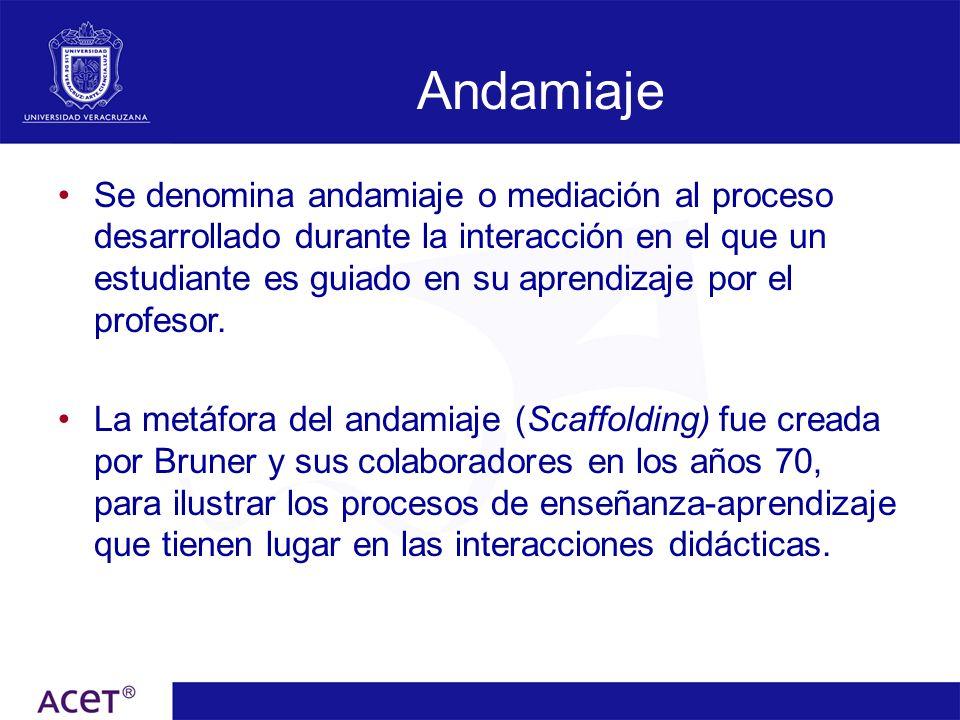 Andamiaje Se denomina andamiaje o mediación al proceso desarrollado durante la interacción en el que un estudiante es guiado en su aprendizaje por el