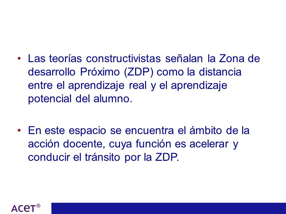 Las teorías constructivistas señalan la Zona de desarrollo Próximo (ZDP) como la distancia entre el aprendizaje real y el aprendizaje potencial del al