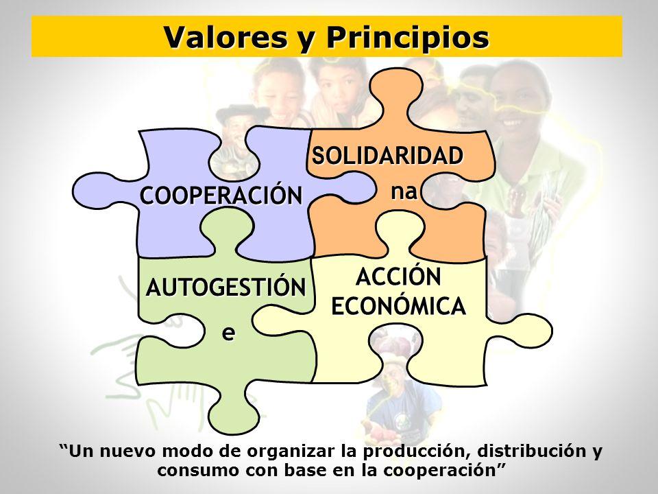 Valores y Principios COOPERACIÓN ACCIÓN ECONÓMICA S OLIDARIDAD S OLIDARIDADna AUTOGESTIÓNe Un nuevo modo de organizar la producción, distribución y co