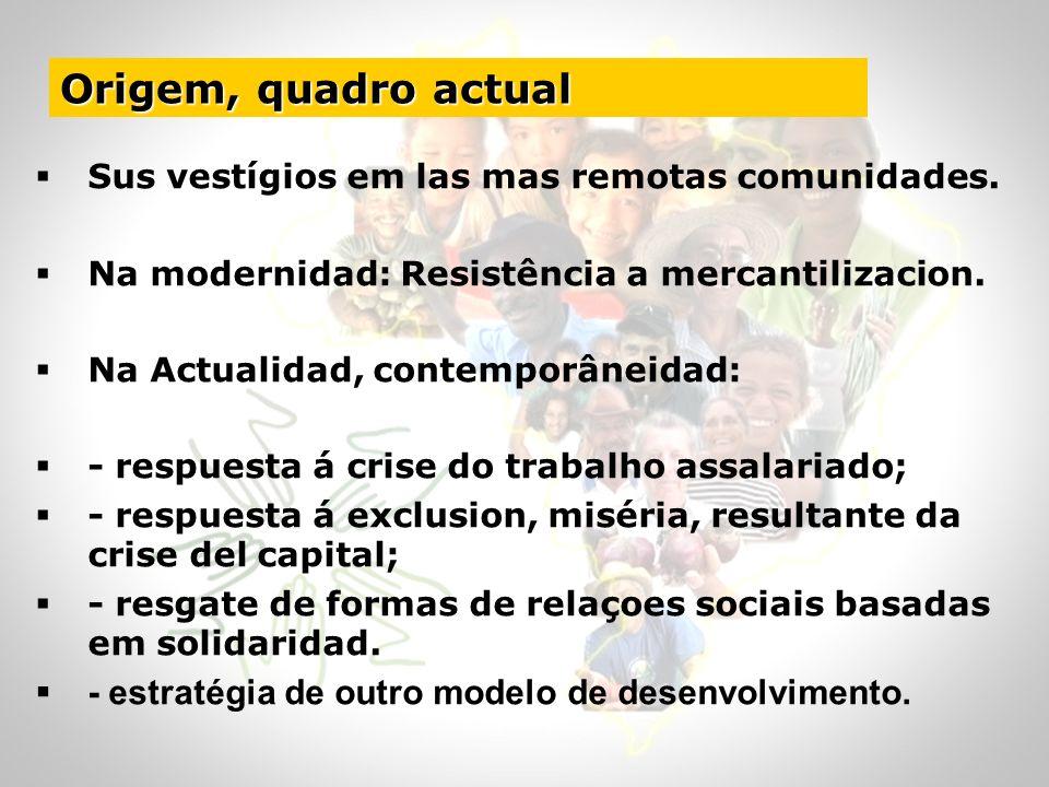 Origem, quadro actual Sus vestígios em las mas remotas comunidades. Na modernidad: Resistência a mercantilizacion. Na Actualidad, contemporâneidad: -