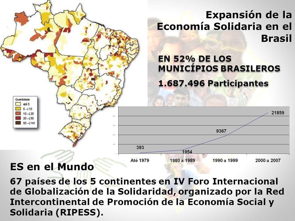 Expansión de la Economía Solidaria en el Brasil EN 52% DE LOS MUNICÍPIOS BRASILEROS 1.687.496 Participantes EN 52% DE LOS MUNICÍPIOS BRASILEROS 1.687.