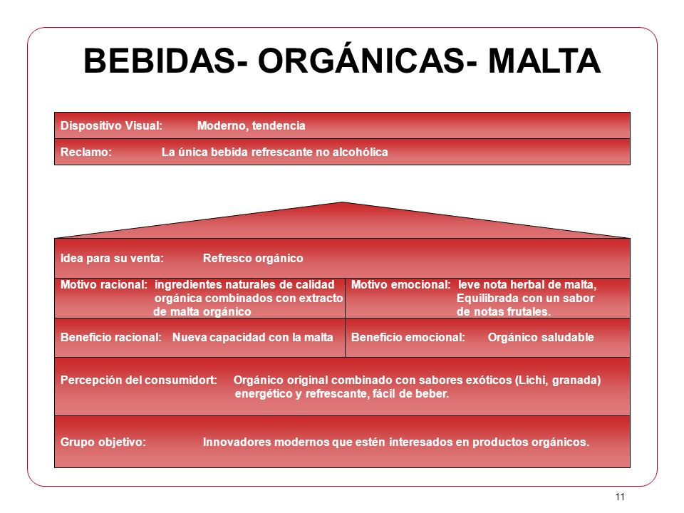 11 Idea para su venta: Refresco orgánico Reclamo: La única bebida refrescante no alcohólica Dispositivo Visual:Moderno, tendencia Grupo objetivo:Innov
