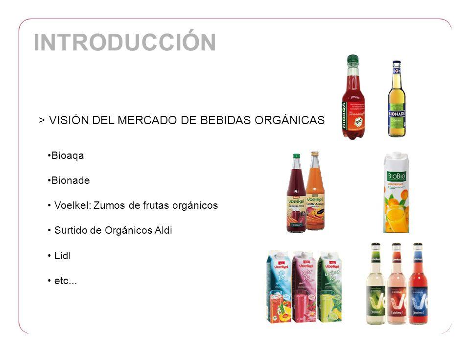 Bioaqa Bionade Voelkel: Zumos de frutas orgánicos Surtido de Orgánicos Aldi Lidl etc... INTRODUCCIÓN > VISIÓN DEL MERCADO DE BEBIDAS ORGÁNICAS