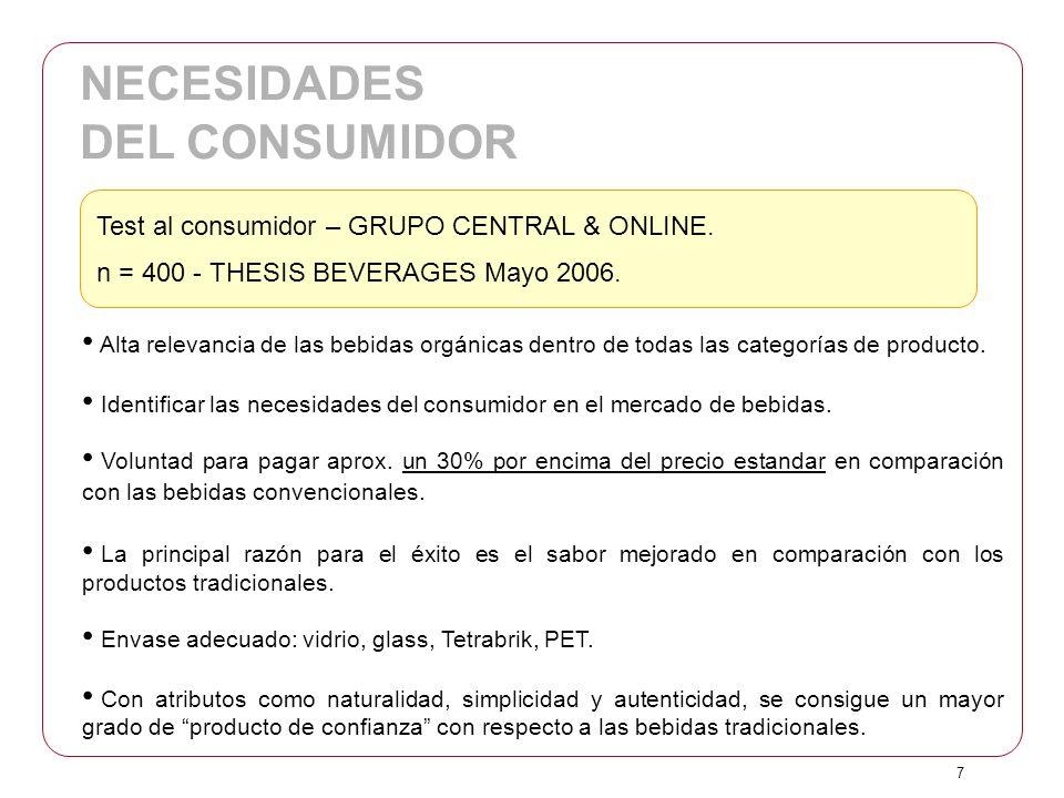 7 Alta relevancia de las bebidas orgánicas dentro de todas las categorías de producto. Identificar las necesidades del consumidor en el mercado de beb