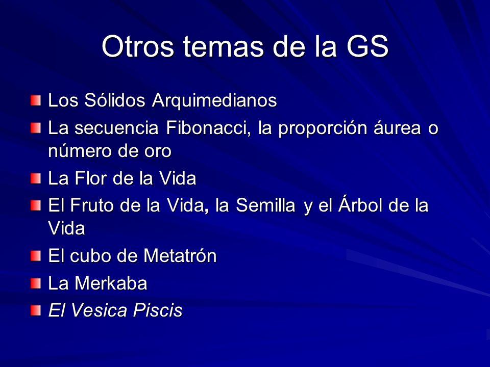 Otros temas de la GS Los Sólidos Arquimedianos La secuencia Fibonacci, la proporción áurea o número de oro La Flor de la Vida El Fruto de la Vida, la
