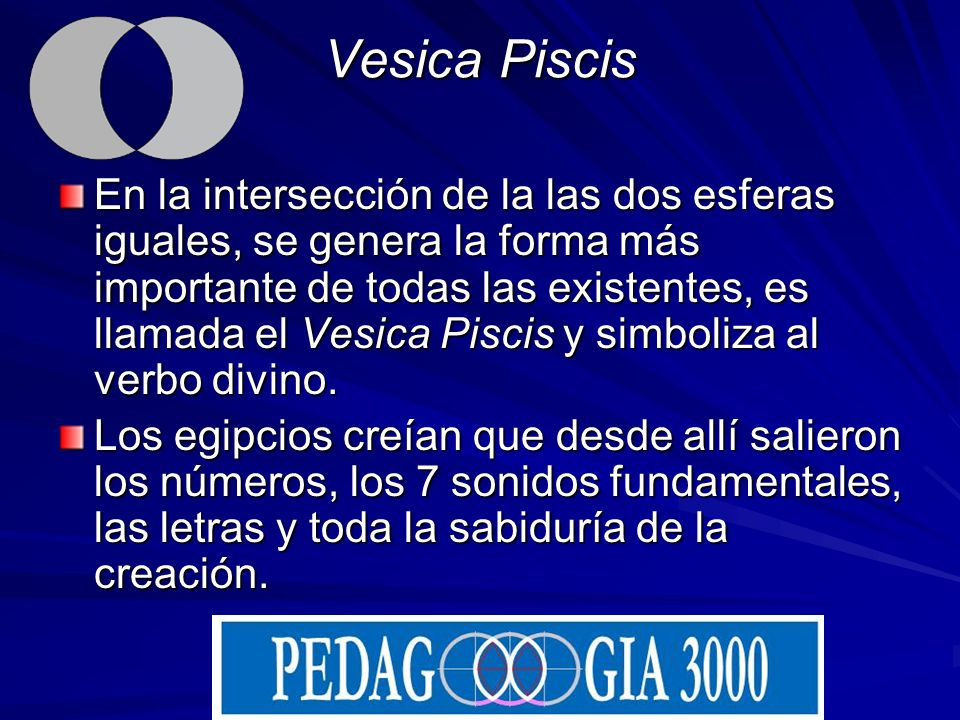 Vesica Piscis En la intersección de la las dos esferas iguales, se genera la forma más importante de todas las existentes, es llamada el Vesica Piscis