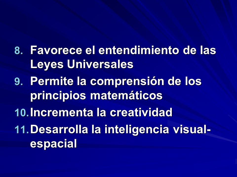 8. Favorece el entendimiento de las Leyes Universales 9. Permite la comprensión de los principios matemáticos 10. Incrementa la creatividad 11. Desarr