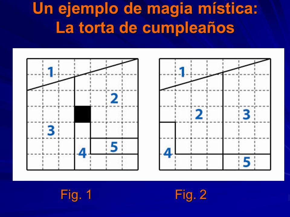 Un ejemplo de magia mística: La torta de cumpleaños Fig. 1 Fig. 2 Fig. 1 Fig. 2