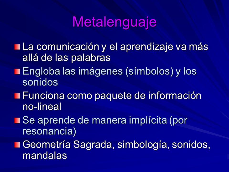 Metalenguaje La comunicación y el aprendizaje va más allá de las palabras Engloba las imágenes (símbolos) y los sonidos Funciona como paquete de infor
