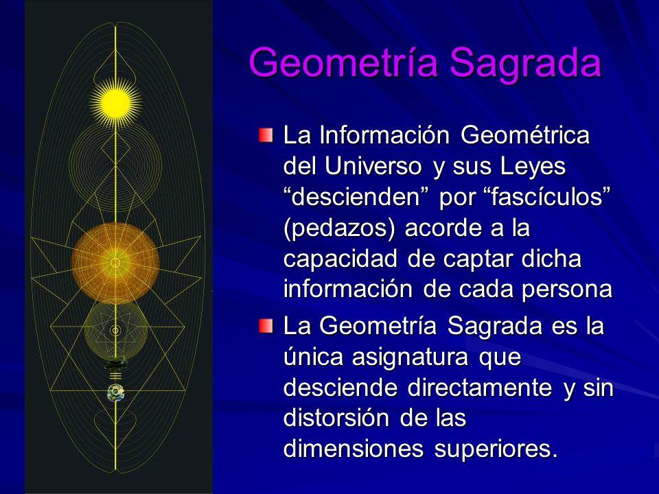 Geometría Sagrada Geometría Sagrada La Información Geométrica del Universo y sus Leyes descienden por fascículos (pedazos) acorde a la capacidad de ca