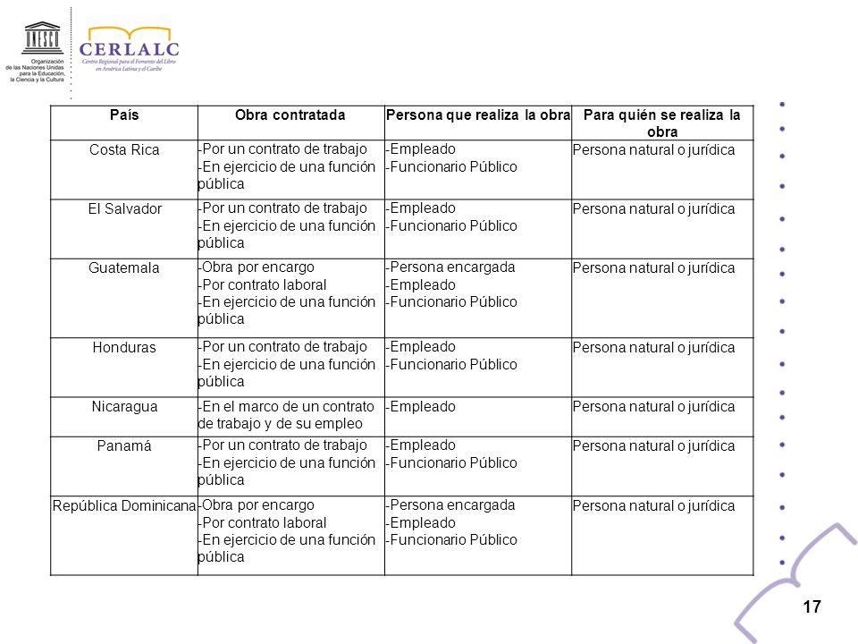16 REPÚBLICA DOMINICANA: Ley 65 de 2000: Ley del Derecho de Autor y Derechos Conexos Artículo 14: En las obras creadas por encargo, la titularidad de los derechos patrimoniales se regirá por lo pactado entre las partes.