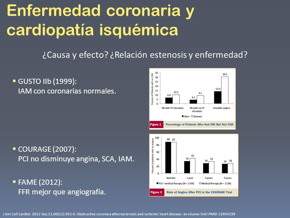 Enfermedad coronaria y cardiopatía isquémica ¿Causa y efecto? ¿Relación estenosis y enfermedad? GUSTO IIb (1999): IAM con coronarias normales. COURAGE