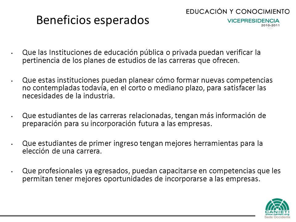Que las Instituciones de educación pública o privada puedan verificar la pertinencia de los planes de estudios de las carreras que ofrecen.