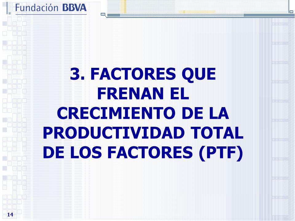 14 3. FACTORES QUE FRENAN EL CRECIMIENTO DE LA PRODUCTIVIDAD TOTAL DE LOS FACTORES (PTF)