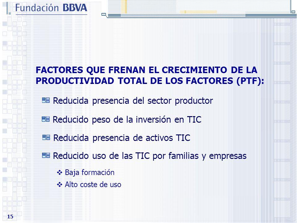 15 FACTORES QUE FRENAN EL CRECIMIENTO DE LA PRODUCTIVIDAD TOTAL DE LOS FACTORES (PTF): Baja formación Reducida presencia del sector productor Reducido
