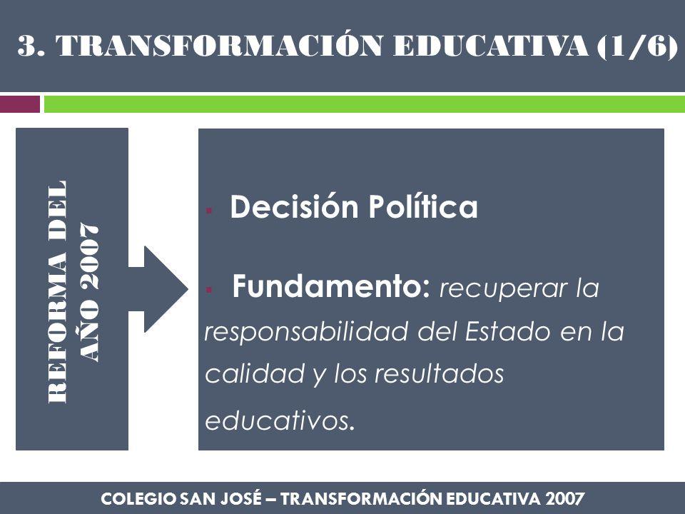 3. TRANSFORMACIÓN EDUCATIVA (1/6) Decisión Política Fundamento: recuperar la responsabilidad del Estado en la calidad y los resultados educativos.. CO