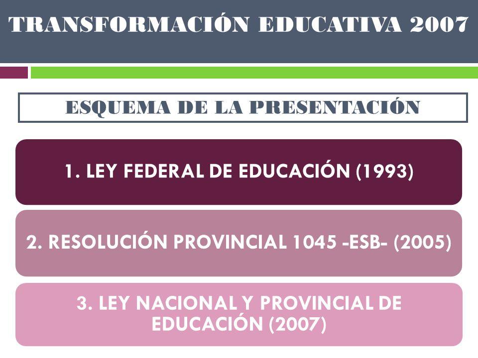 ESQUEMA DE LA PRESENTACIÓN TRANSFORMACIÓN EDUCATIVA 2007 1. LEY FEDERAL DE EDUCACIÓN (1993) 2. RESOLUCIÓN PROVINCIAL 1045 -ESB- (2005) 3. LEY NACIONAL