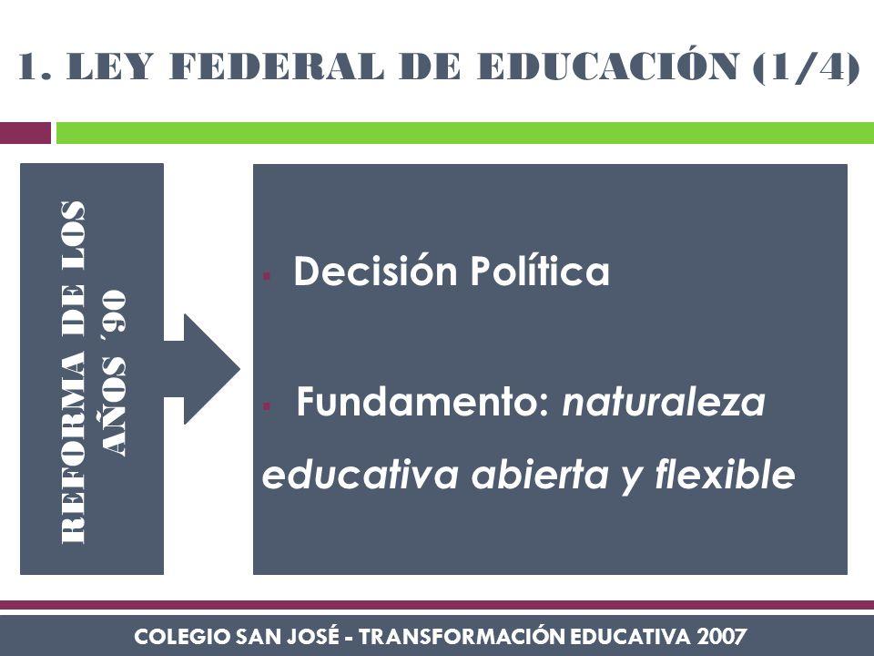 COLEGIO SAN JOSÉ - TRANSFORMACIÓN EDUCATIVA 2007 Decisión Política Fundamento: naturaleza educativa abierta y flexible. 1. LEY FEDERAL DE EDUCACIÓN (1