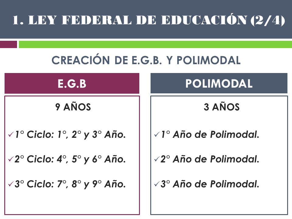 ABORDAJES INSTITUCIONALES COLEGIO SAN JOSÉ – TRANSFORMACIÓN EDUCATIVA 2007 3.
