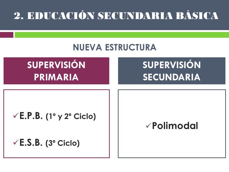 E.P.B. (1º y 2º Ciclo) E.S.B. (3º Ciclo) Polimodal SUPERVISIÓN PRIMARIA SUPERVISIÓN SECUNDARIA 2. EDUCACIÓN SECUNDARIA BÁSICA NUEVA ESTRUCTURA