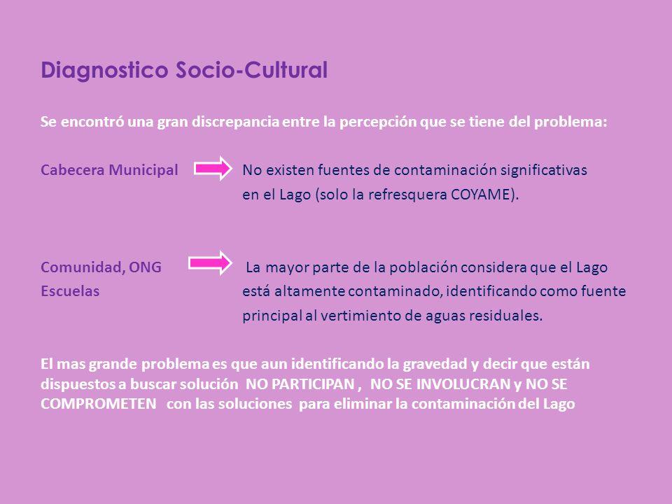 Diagnostico Socio-Cultural Se encontró una gran discrepancia entre la percepción que se tiene del problema: Cabecera MunicipalNo existen fuentes de co