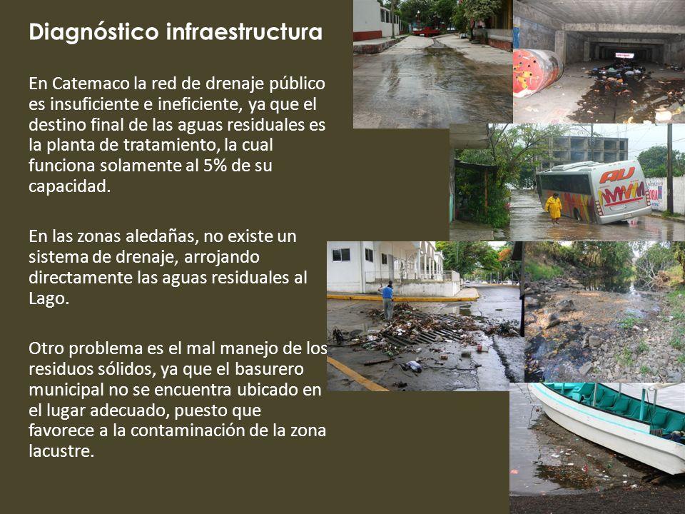 Diagnóstico infraestructura En Catemaco la red de drenaje público es insuficiente e ineficiente, ya que el destino final de las aguas residuales es la