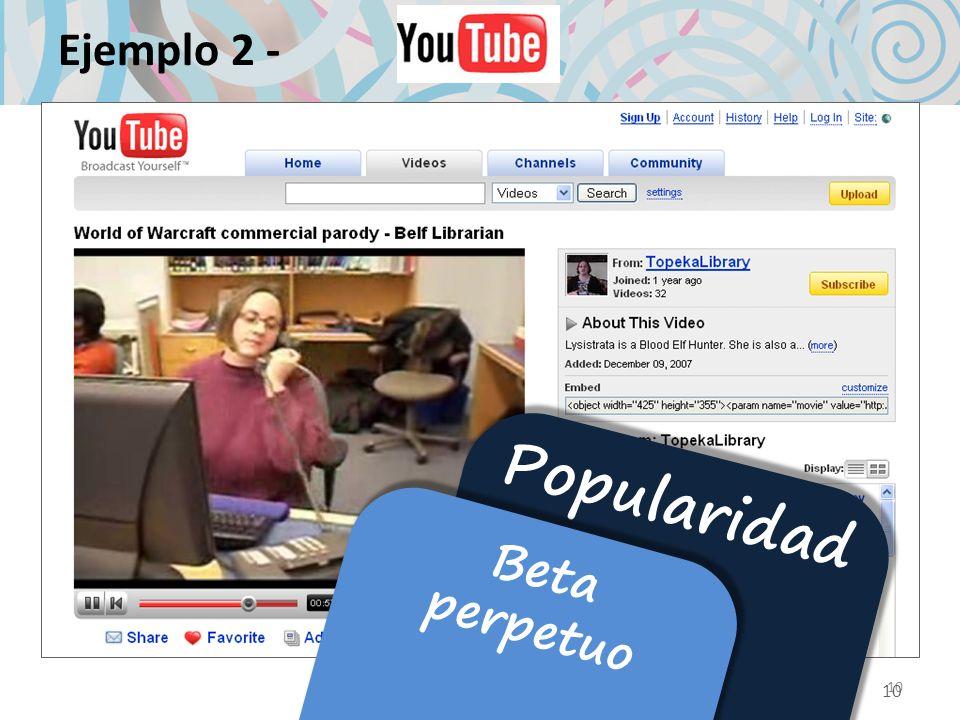 10 Ejemplo 2 - 10 Popularidad Beta perpetuo