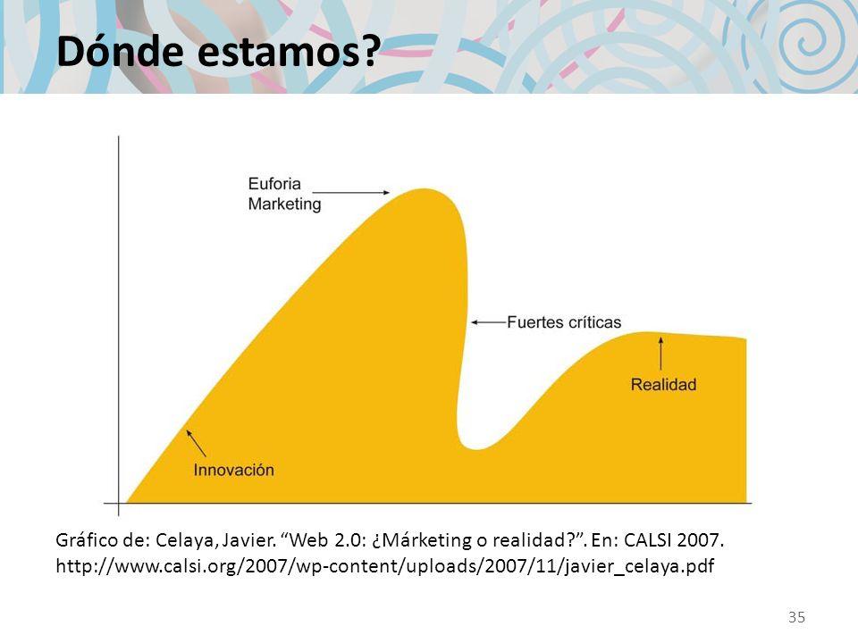 Dónde estamos? Gráfico de: Celaya, Javier. Web 2.0: ¿Márketing o realidad?. En: CALSI 2007. http://www.calsi.org/2007/wp-content/uploads/2007/11/javie