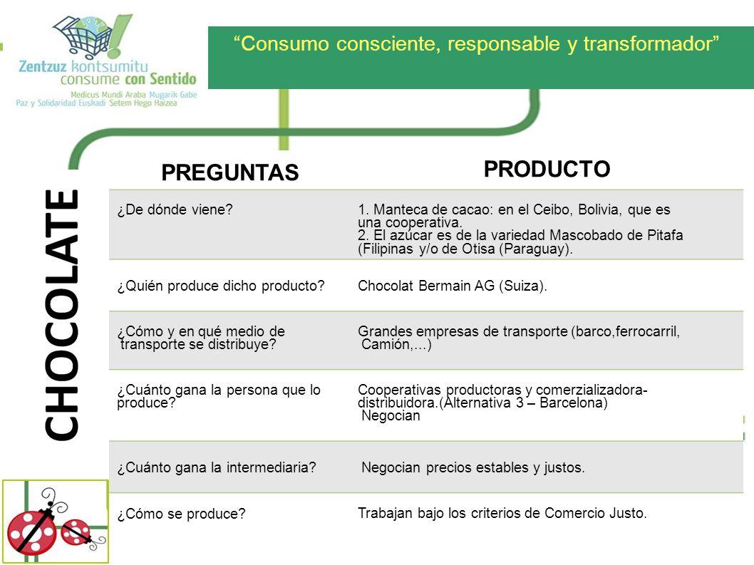 Consumo consciente, responsable y transformador PREGUNTAS PRODUCTO ¿De dónde viene? 1. Manteca de cacao: en el Ceibo, Bolivia, que es una cooperativa.