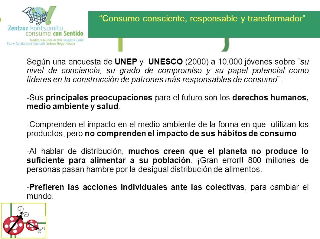 Consumo consciente, responsable y transformador Según una encuesta de UNEP y UNESCO (2000) a 10.000 jóvenes sobre su nivel de conciencia, su grado de