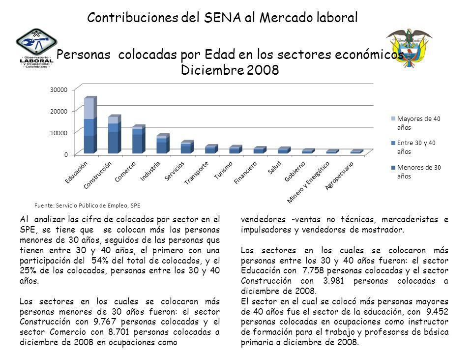Personas colocadas por Edad en los sectores económicos Diciembre 2008 Al analizar las cifra de colocados por sector en el SPE, se tiene que se colocan