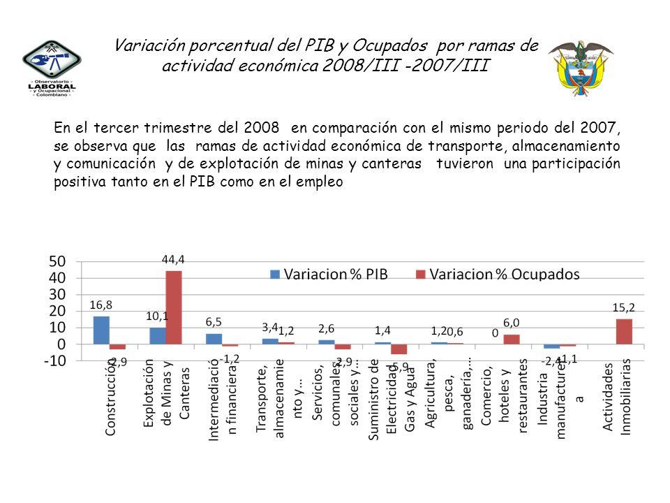 Variación porcentual del PIB y Ocupados por ramas de actividad económica 2008/III -2007/III En el tercer trimestre del 2008 en comparación con el mism