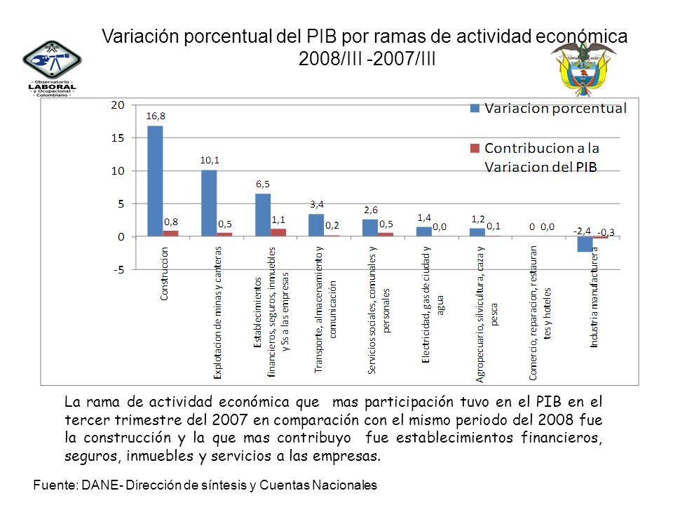 Variación porcentual del PIB por ramas de actividad económica 2008/III -2007/III Fuente: DANE- Dirección de síntesis y Cuentas Nacionales La rama de a