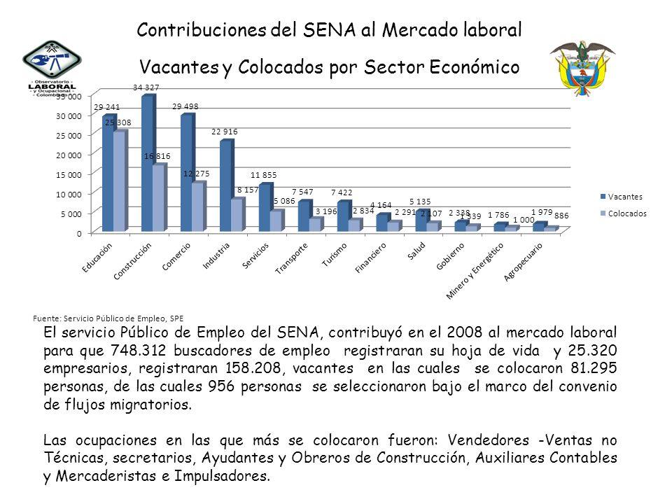 Contribuciones del SENA al Mercado laboral Vacantes y Colocados por Sector Económico Fuente: Servicio Público de Empleo, SPE El servicio Público de Em
