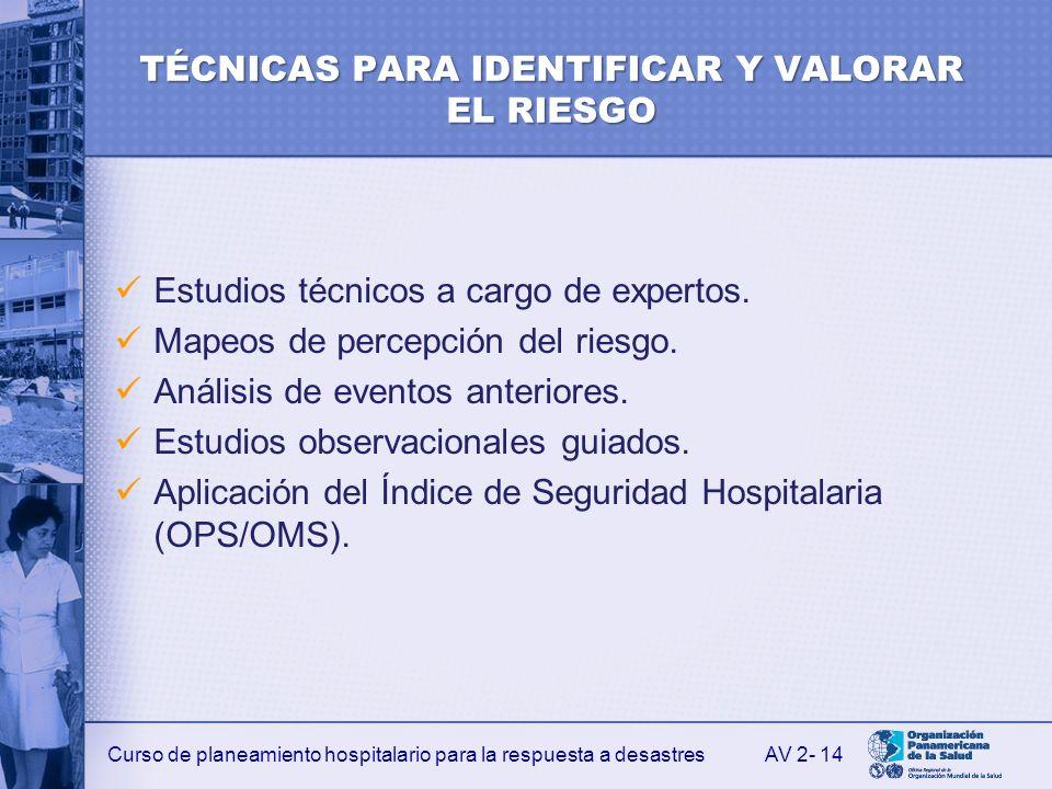 Curso de planeamiento hospitalario para la respuesta a desastres TÉCNICAS PARA IDENTIFICAR Y VALORAR EL RIESGO Estudios técnicos a cargo de expertos.
