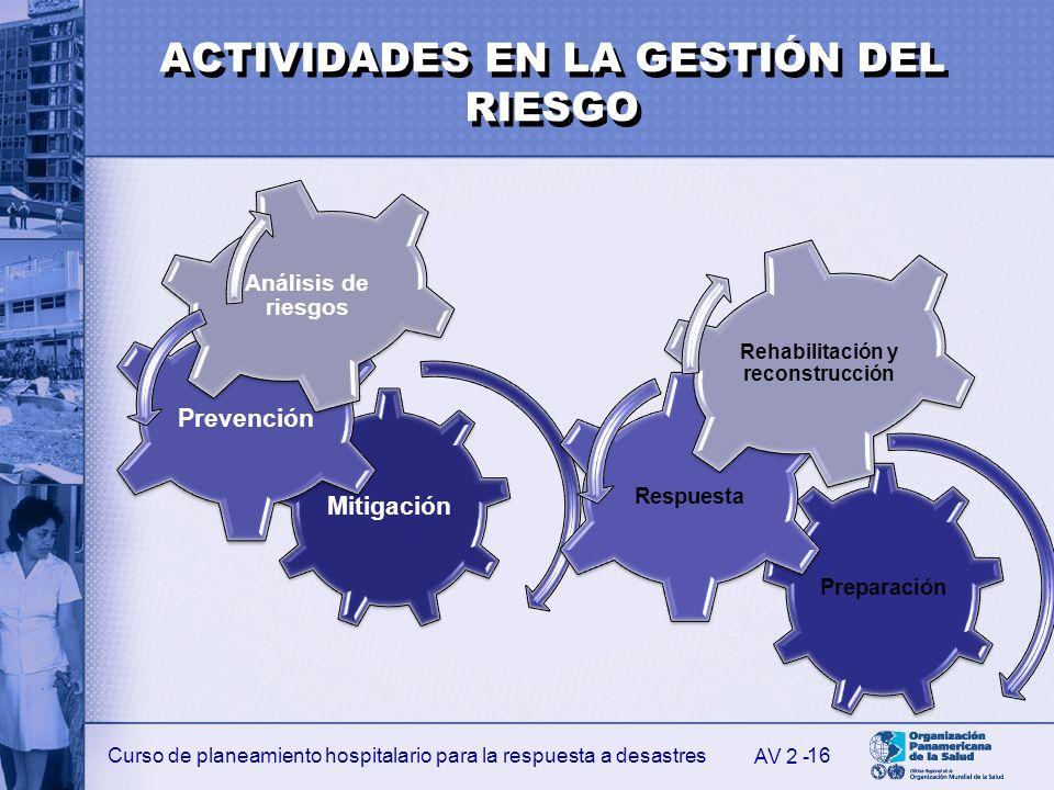Curso de planeamiento hospitalario para la respuesta a desastres 16 AV 2 - ACTIVIDADES EN LA GESTIÓN DEL RIESGO Mitigación Prevención Análisis de ries