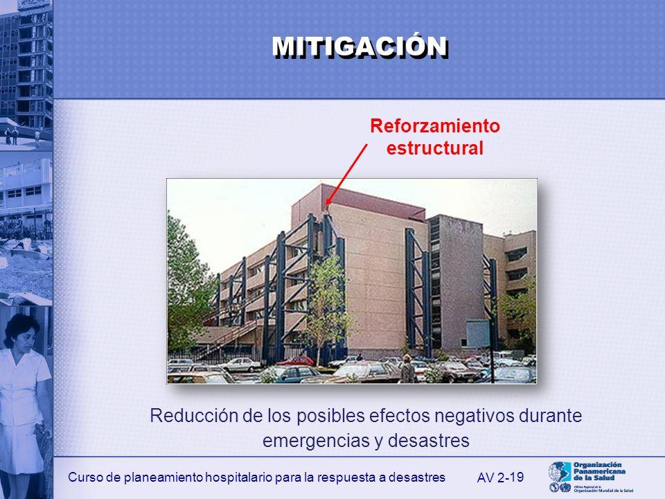 Curso de planeamiento hospitalario para la respuesta a desastres 19 Reducción de los posibles efectos negativos durante emergencias y desastres AV 2-
