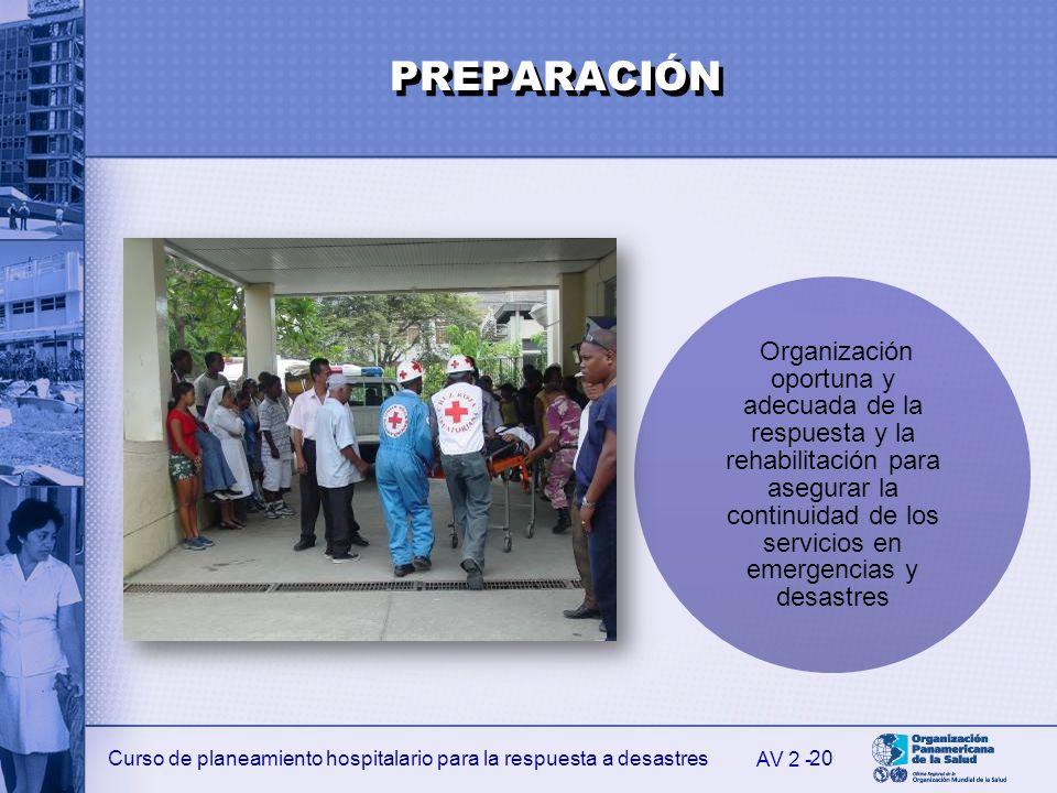 Curso de planeamiento hospitalario para la respuesta a desastres 20 Organización oportuna y adecuada de la respuesta y la rehabilitación para asegurar