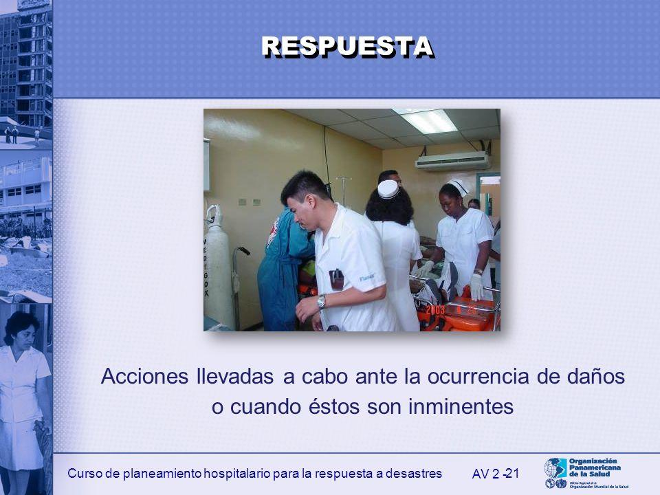Curso de planeamiento hospitalario para la respuesta a desastres 21 Acciones llevadas a cabo ante la ocurrencia de daños o cuando éstos son inminentes